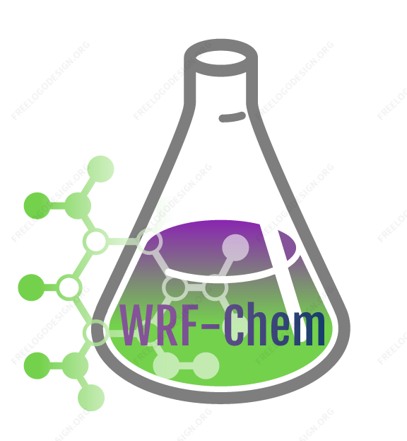 Installing libraries and automating WRF-Chem | Dreambooker